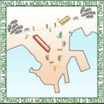 Piani Urbani per la Mobilità Sostenibile: Trieste punta sulla logistica urbana per l'efficientamento del sistema portuale