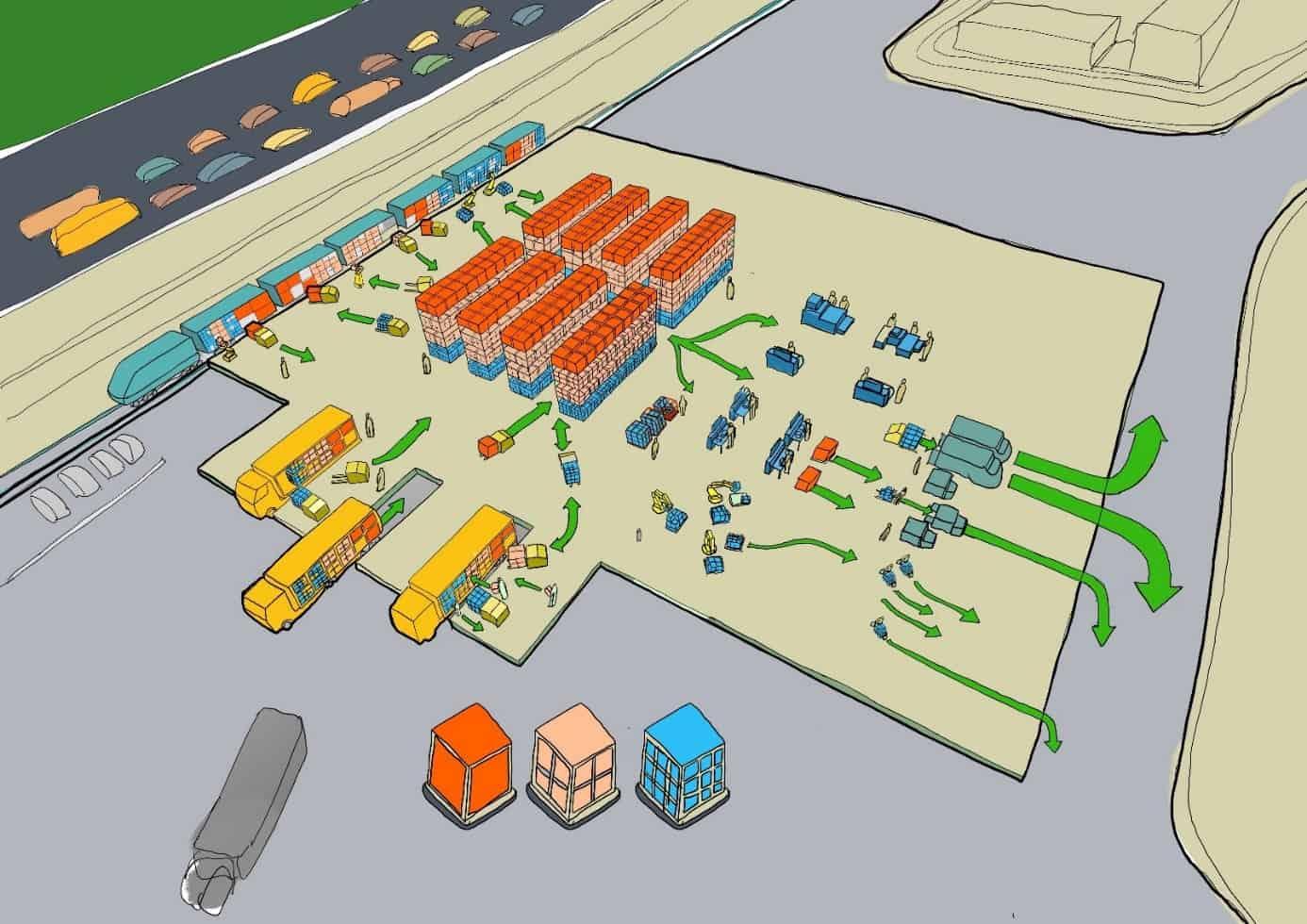 Il web delle merci: il progetto SENSE studia una rete mondiale per la logistica fino alla realizzazione della Physical Internet