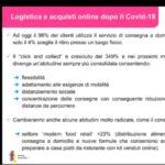 """"""" Supply chain post Covid-19: alcuni scenari possibili"""" LOGISTICA MANAGEMENT"""