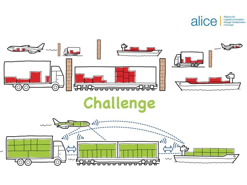 """""""Incentivare l'impatto della ricerca finanziata dall'UE nel campo del trasporto merci e della logistica per sostenere la competitività e affrontare la sfida climatica"""""""